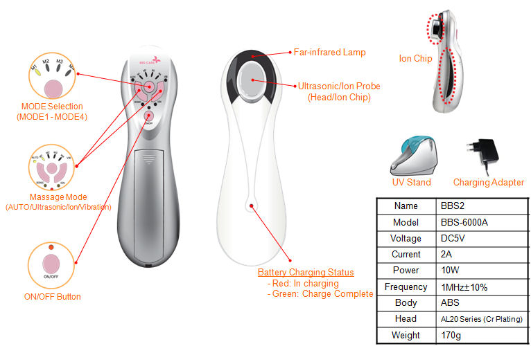 Facial Massager Features